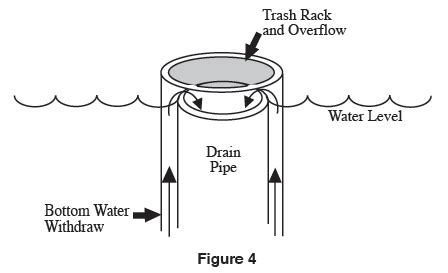 IMPACT OF WATER QUALITY ON IRRIGATION SYSTEMS